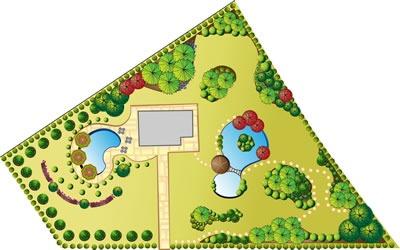 Landscape Design Brownsburg Indiana